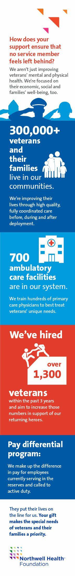 Veterans Services   Northwell Health Foundation