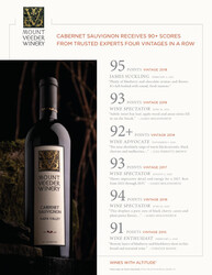 2018 Mount Veeder Winery Cabernet Sauvignon Hot Sheet San Francisco Chronicle Wine Competition 2021 Double Gold