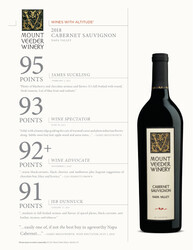 2018 Mount Veeder Winery Cabernet Sauvignon Hot Sheet Multiple Scores