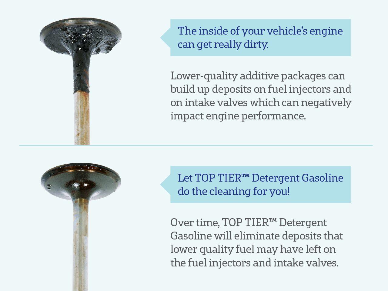 Top Tier Detergent Gasoline >> Top Tier Irving Oil