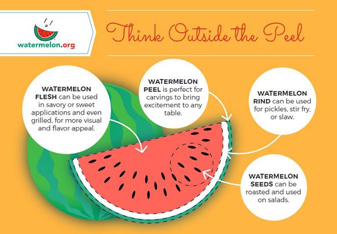 Watermelon-board-foodservice_web