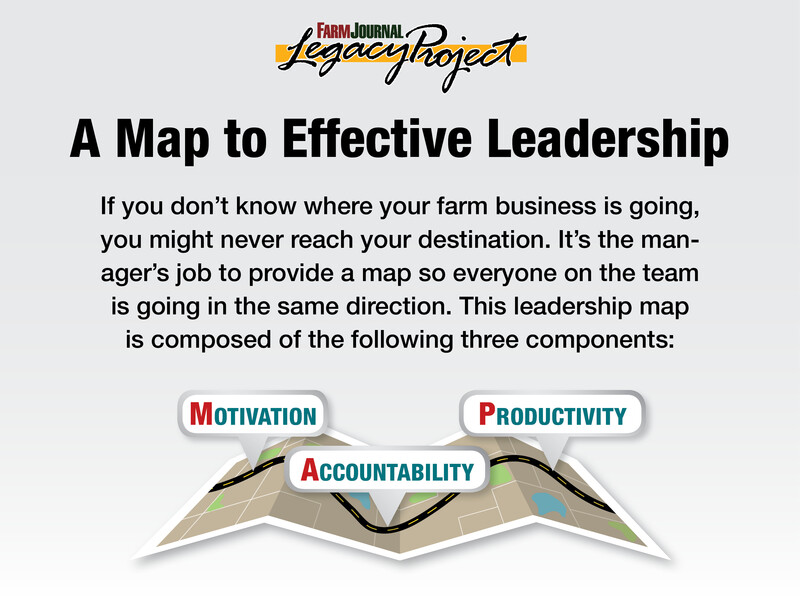 A Map to Effective Leadership