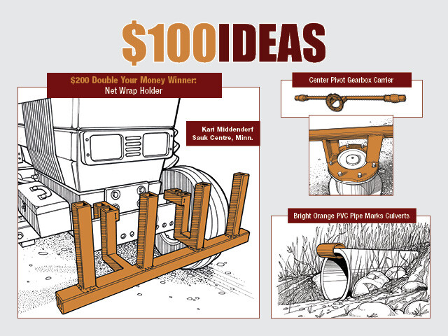 $100 Ideas March 2019